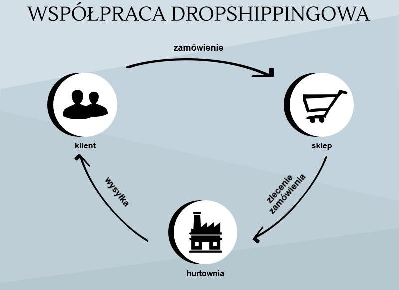 infografika-drop